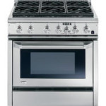 Get to Know Your Oven and Stove