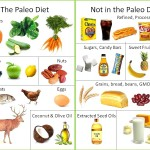 Paleo: Diet or Lifestyle?